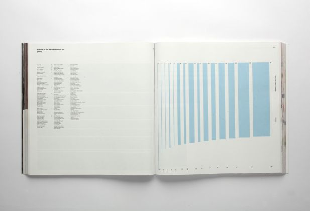 GRAPHIC DESIGN, Artforum 2011 Annual Report, Teo Schifferli 1460